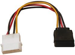Kabel Icidu S-ata power 0.25meter