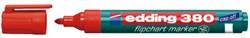 Viltstift edding 380 flipover rond rood 2mm